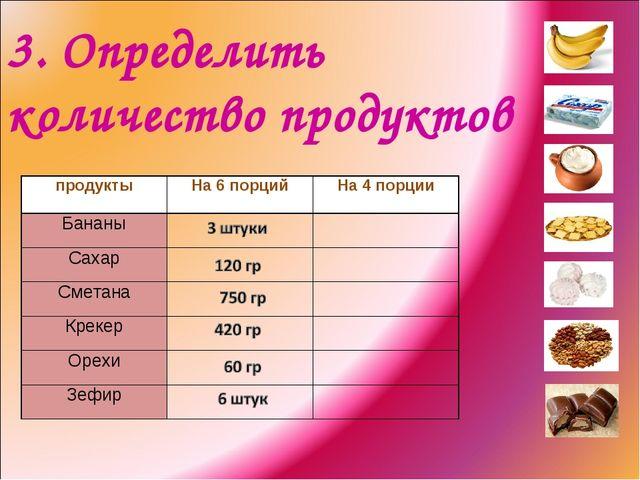 3. Определить количество продуктов продуктыНа 6 порцийНа 4 порции Бананы...