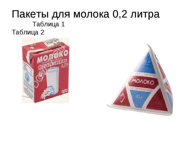 Пакеты для молока 0,2 литра Таблица 1 Таблица 2