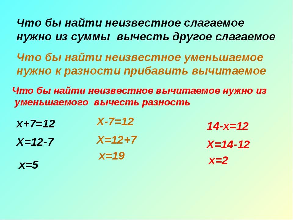 х+7=12 Что бы найти неизвестное слагаемое нужно из суммы вычесть другое слага...