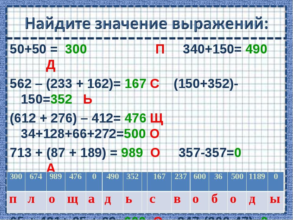 50+50 = 300 П 340+150= 490 Д 562 – (233 + 162)=167С (150+352)-150=352 Ь (61...