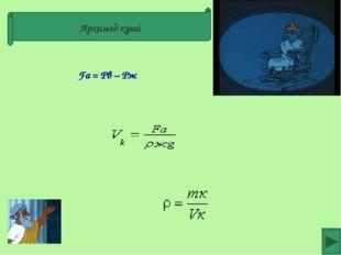 Архимед күші Fа = Рв – Рж