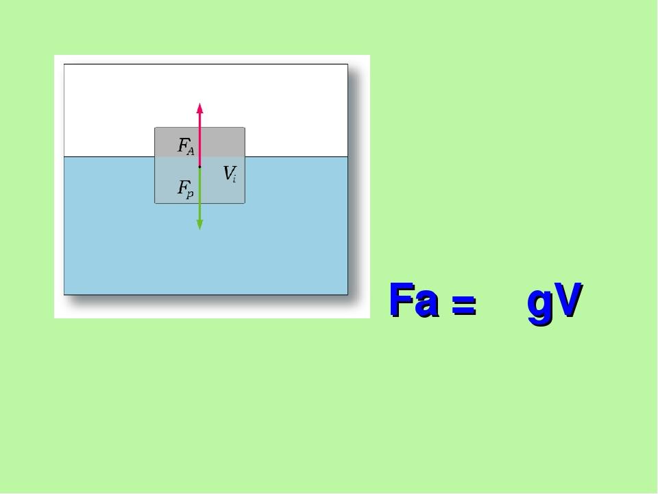 Fa = ρ gV