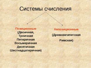 Системы счисления Непозиционные (Древнеегипетская Римская) Позиционные (Двоич