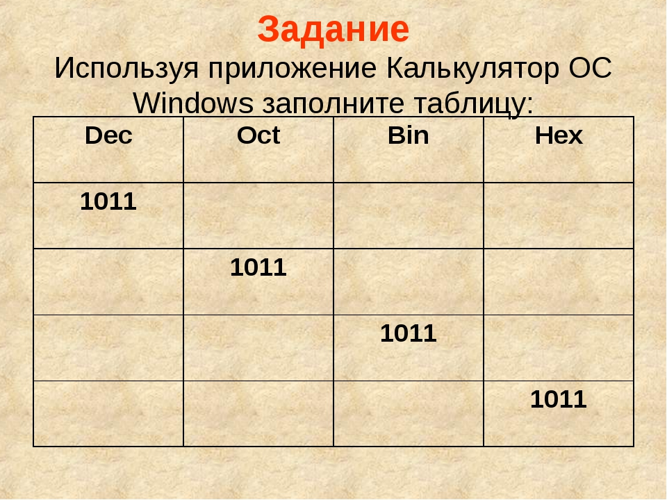 Задание Используя приложение Калькулятор ОС Windows заполните таблицу: DecOc...