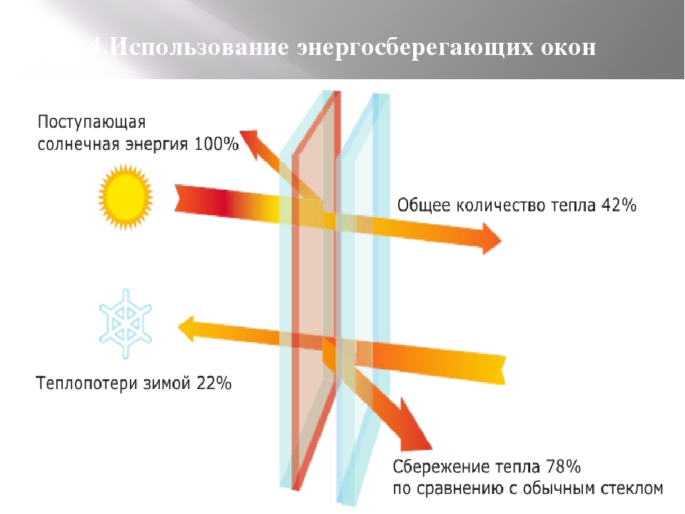 4.Использование энергосберегающих окон