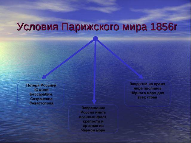 Условия Парижского мира 1856г Потеря Россией Южной Бессарабии. Сохранение Сев...