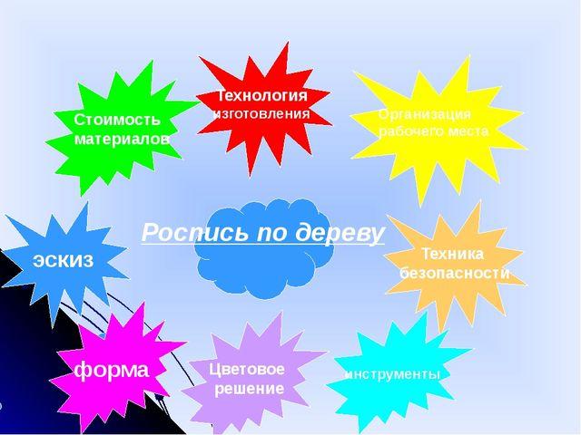 форма Цветовое решение эскиз Техника безопасности Технология изготовления ин...