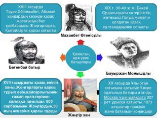 Қазақтың ержүрек батырлары XVIII ғасырда Тәуке,Әбілмәмбет, Абылай хандардың к