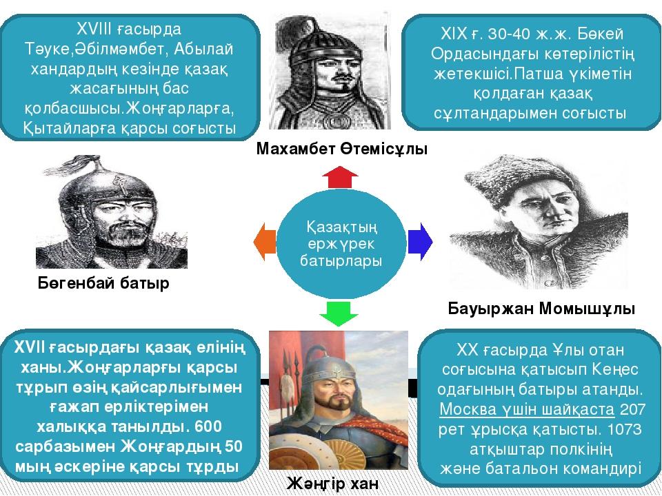 Қазақтың ержүрек батырлары XVIII ғасырда Тәуке,Әбілмәмбет, Абылай хандардың к...