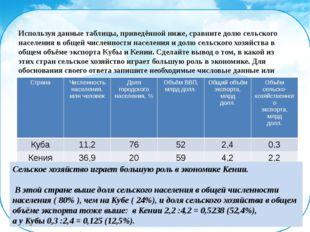 Используя данные таблицы, приведённой ниже, сравните долю сельского населени