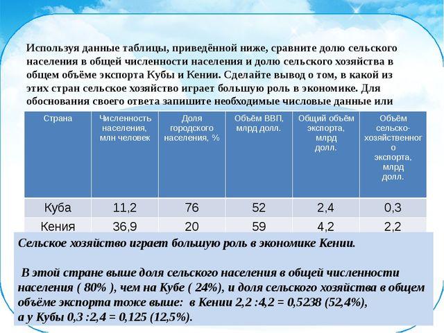 Используя данные таблицы, приведённой ниже, сравните долю сельского населени...
