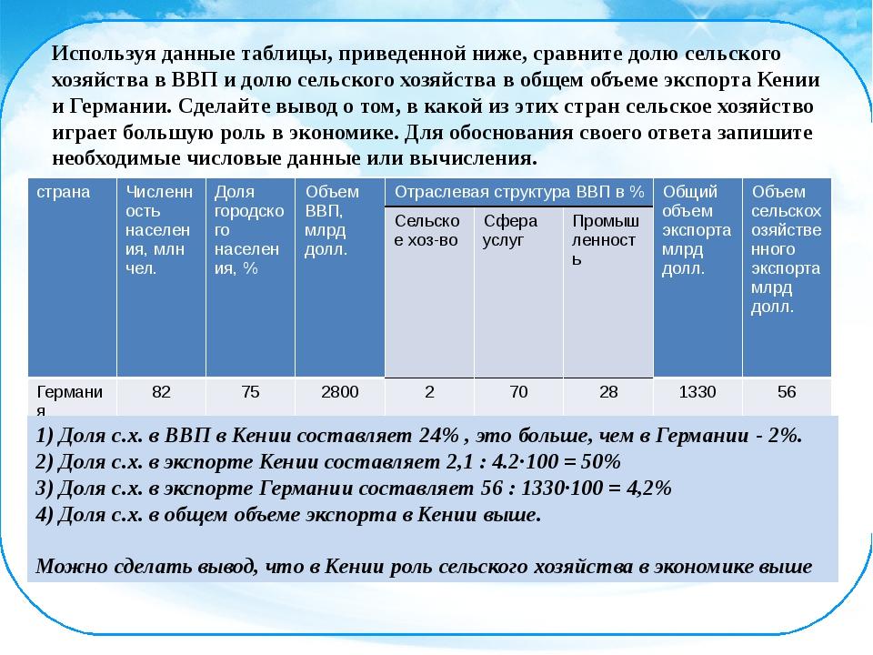 Используя данные таблицы, приведенной ниже, сравните долю сельского хозяйств...