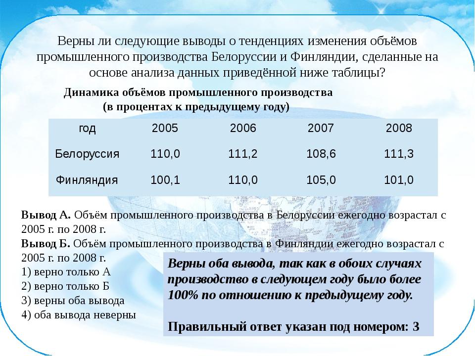 Вывод А. Объём промышленного производства в Белоруссии ежегодно возрастал с...