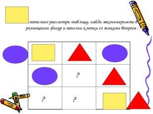 Внимательно рассмотри таблицу, найди закономерность в размещении фигур и запо