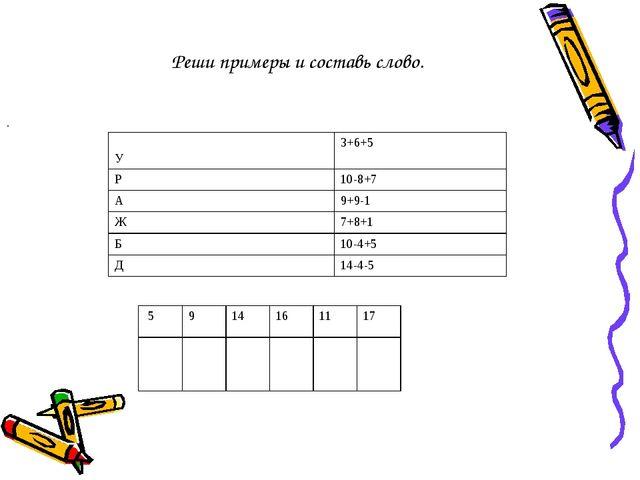 Реши примеры и составь слово.      .      У3+6+5 Р10-8+7 А9+9-1...