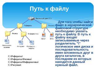 Путь к файлу вместе с именем файла называют полным именем файла. Полное имя ф