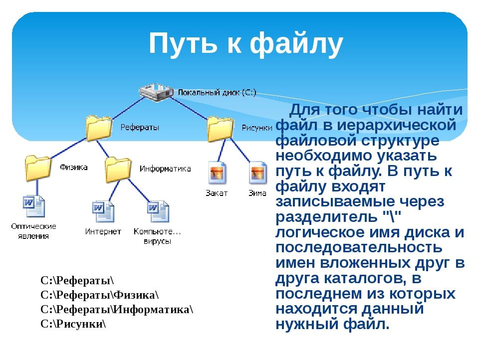 Путь к файлу вместе с именем файла называют полным именем файла. Полное имя ф...