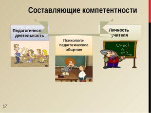 Педагогическая деятельность Психолого- педагогическое общение Личность учител