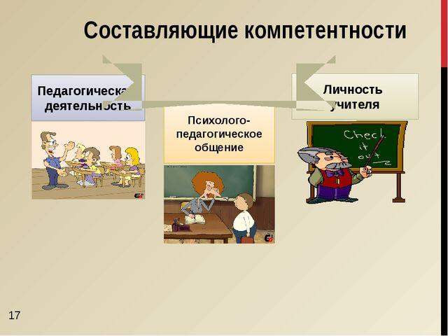 Педагогическая деятельность Психолого- педагогическое общение Личность учител...