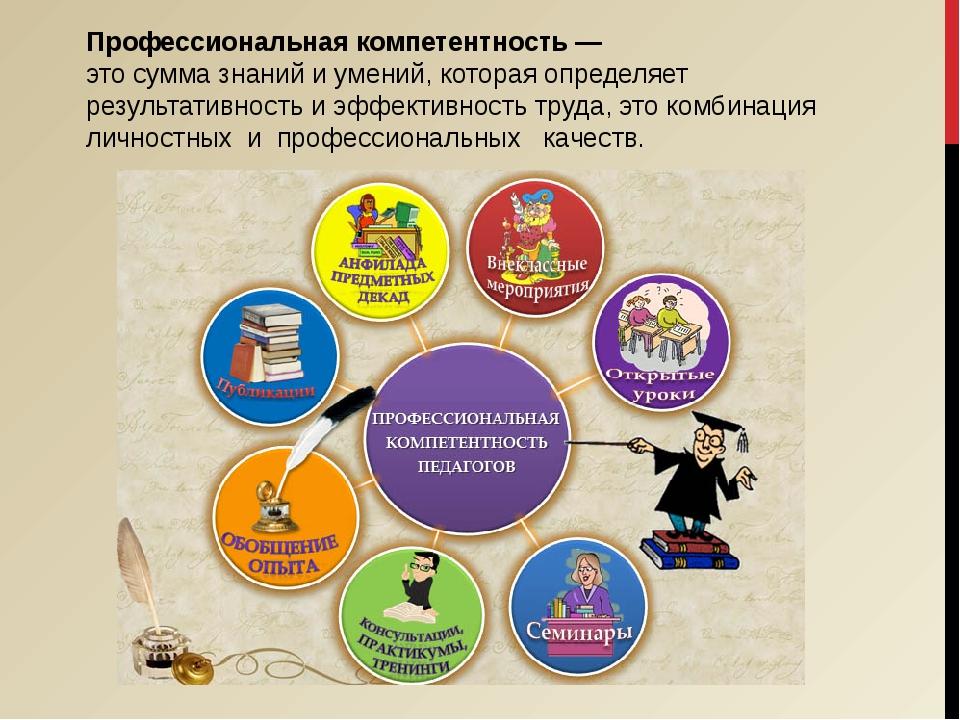 Профессиональная компетентность — это сумма знаний и умений, которая определя...