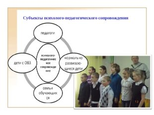 Субъекты психолого-педагогического сопровождения