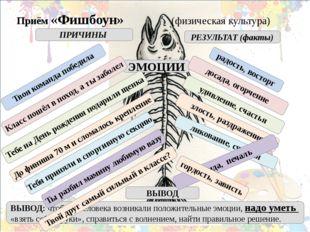 ЭМОЦИИ Приём «Фишбоун» (физическая культура) РЕЗУЛЬТАТ (факты) ПРИЧИНЫ ВЫВОД: