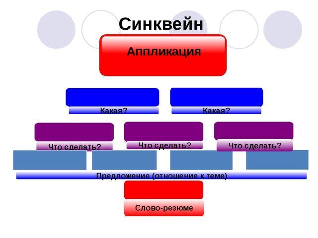 Синквейн Аппликация Предложение (отношение к теме) Слово-резюме Что сделать?...