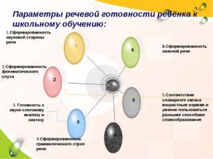 Параметры речевой готовности ребёнка к школьному обучению: 6.Сформированност