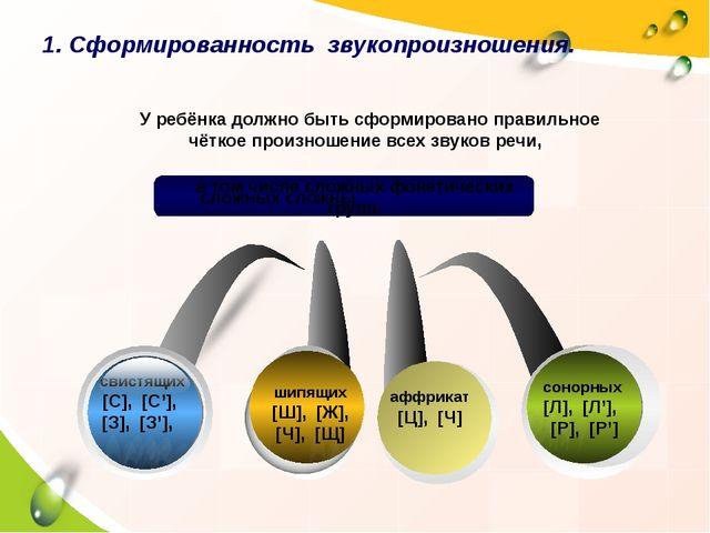 1. Сформированность звукопроизношения. шипящих [Ш], [Ж], [Ч], [Щ] свистящих [...