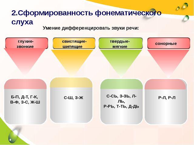 2.Сформированность фонематического слуха Б-П, Д-Т, Г-К, В-Ф, З-С, Ж-Ш С-Ш, З-...