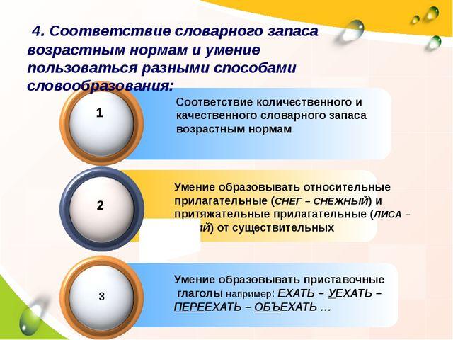 4. Соответствие словарного запаса возрастным нормам и умение пользоваться ра...