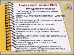Анализ анкет членов РМО Методические запросы : Требования к воспитательным пр