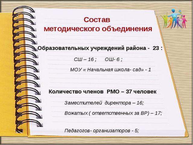 Состав методического объединения Образовательных учреждений района - 23 : СШ...