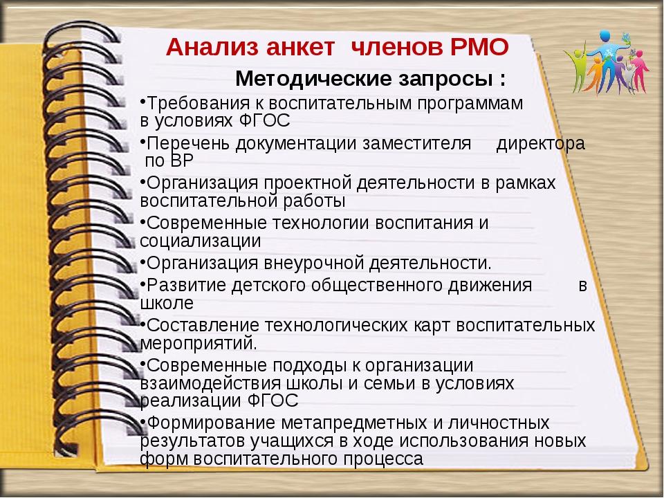 Анализ анкет членов РМО Методические запросы : Требования к воспитательным пр...