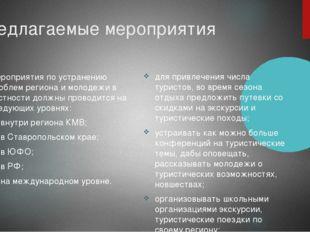 Предлагаемые мероприятия Мероприятия по устранению проблем региона и молодежи