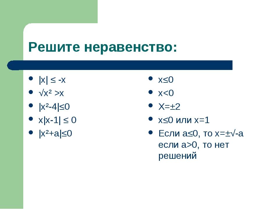 Решите неравенство: |x| ≤ -x √x² >x |x²-4|≤0 x|x-1| ≤ 0 |x²+a|≤0 x≤0 x0, то н...