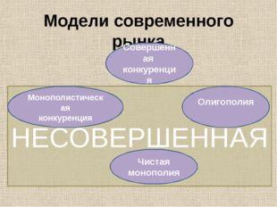 НЕСОВЕРШЕННАЯ Модели современного рынка Совершенная конкуренция Монополистиче