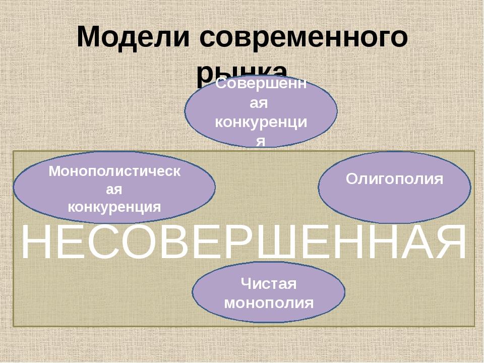 НЕСОВЕРШЕННАЯ Модели современного рынка Совершенная конкуренция Монополистиче...