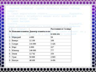 Задание четвертой группе: Используя данные таблицы, найдите: 1. Самая медлит