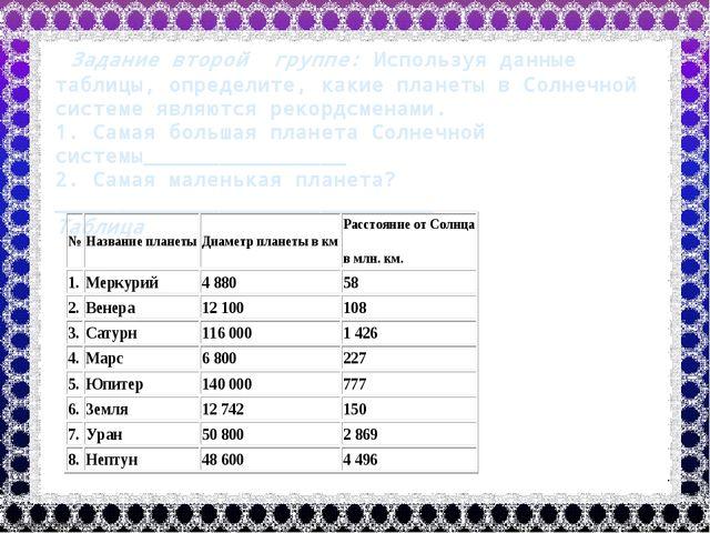 Задание второй группе: Используя данные таблицы, определите, какие планеты в...