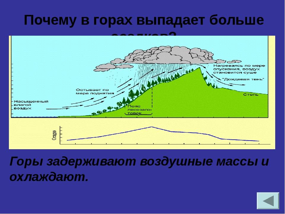 Самая многоводная река России. Енисей