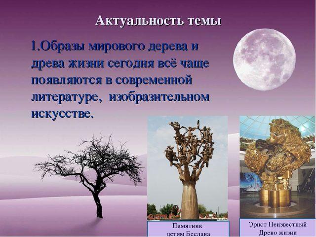 Актуальность темы 1.Образы мирового дерева и древа жизни сегодня всё чаще поя...