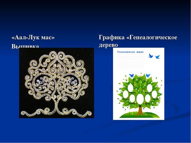 «Аал-Лук мас» Вышивка Графика «Генеалогическое дерево