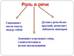 Роль в речи Связывают части текста между собой Заменяют отдельные слова, слов
