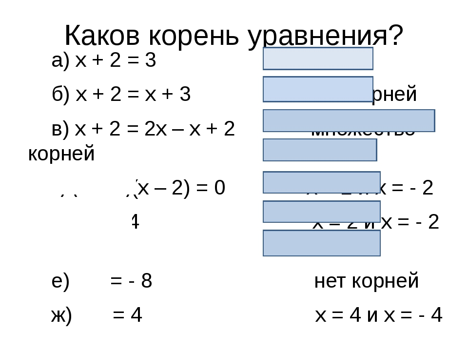 Каков корень уравнения? а)x+ 2 = 3 х = 1 б)x+ 2 =x+ 3 нет корней в)x+...