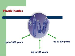 Plastic bottles Up to 1000 years up to 100 years up to 200 years