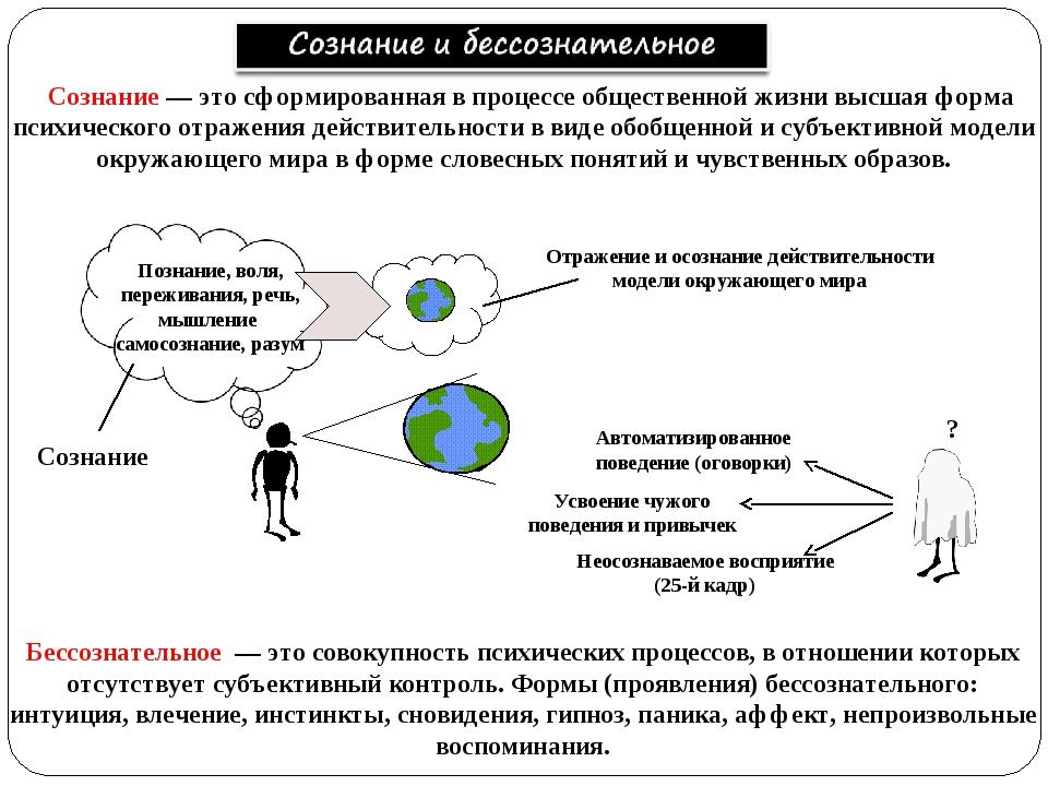 Сценарий край оренбургский