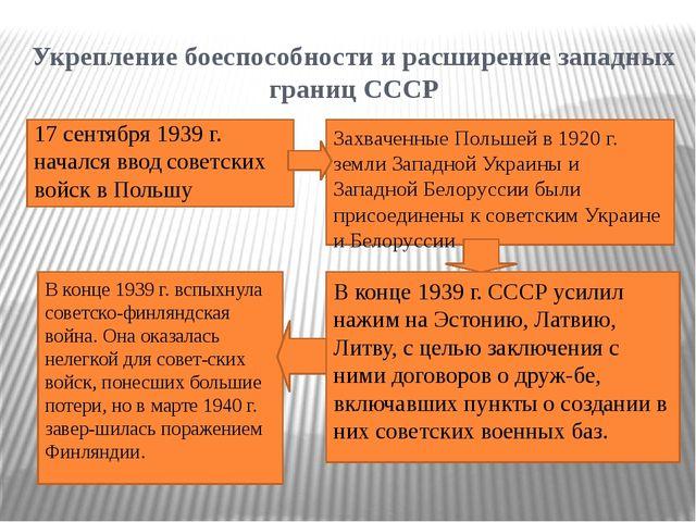 Укрепление боеспособности и расширение западных границ СССР 17 сентября 1939...