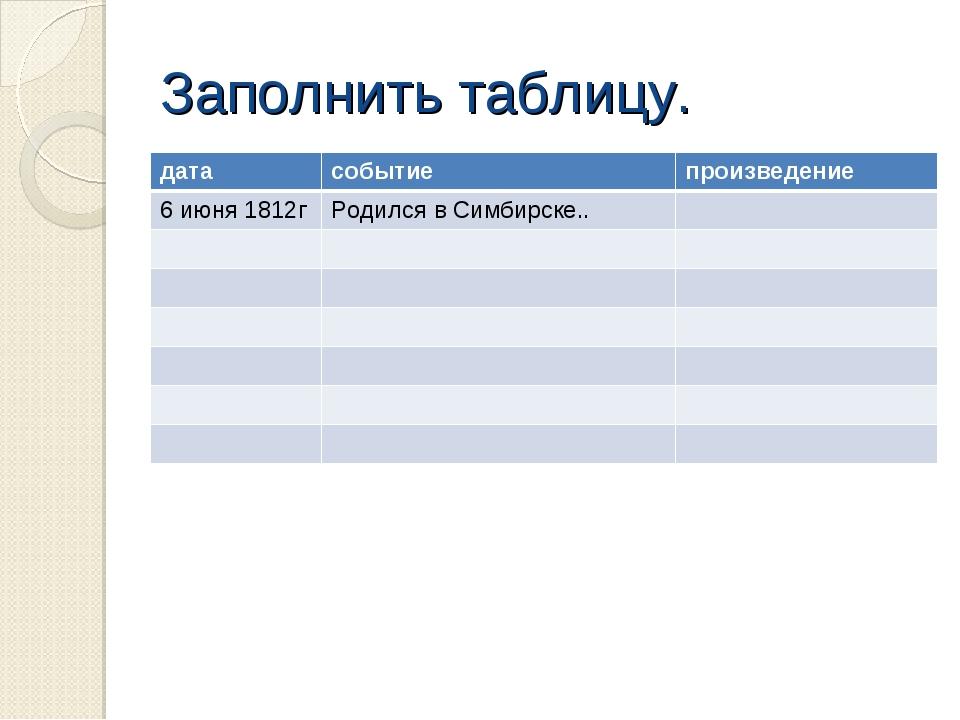 Заполнить таблицу. датасобытиепроизведение 6 июня 1812гРодился в Симбирске...