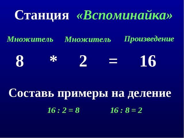 Станция «Вспоминайка» 8 * 2 = 16 Множитель Множитель Произведение Составь при...
